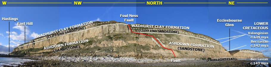 Geology panoramic of Hastings cliffs by Roy Shepherd