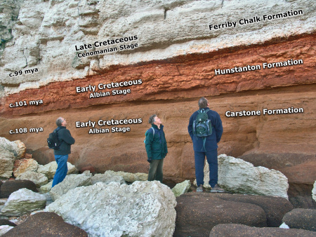 Cretaceous Stages visible in the rockface at Hunstanton