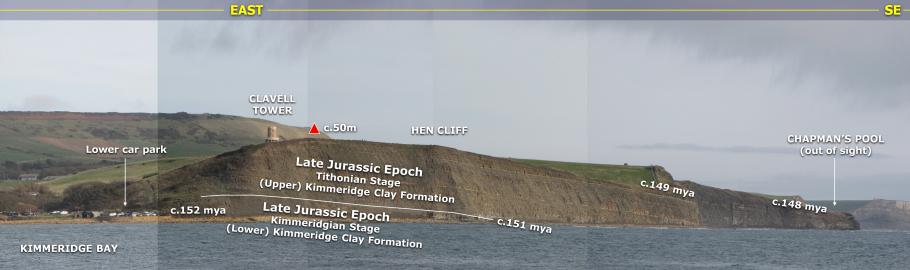 Geological panoramic of Kimmeridge Bay area by Roy Shepherd