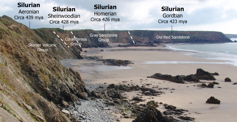 Geology diagram of the cliffs at Marloes Sands