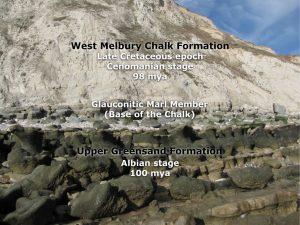 Beachy Head geology