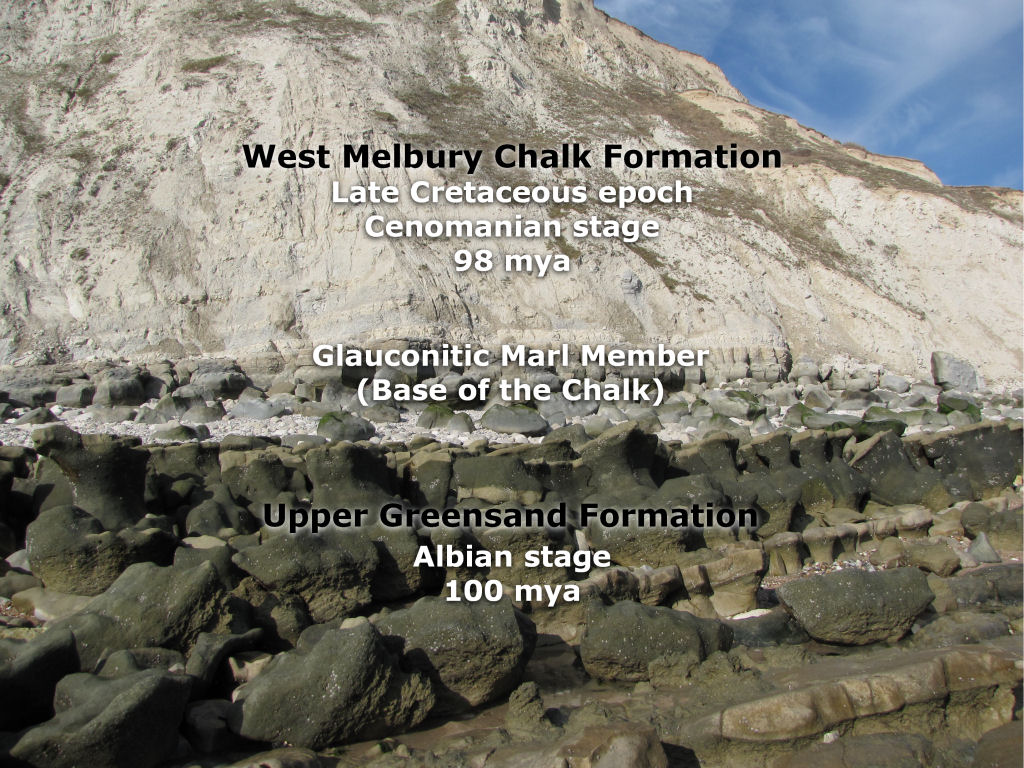 Beachy Head geology
