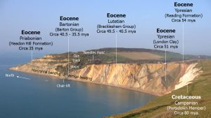 Alum Bay geological diagram