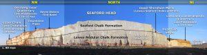 Seaford Head geology summary