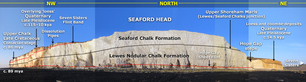 Seaford Head geology summary