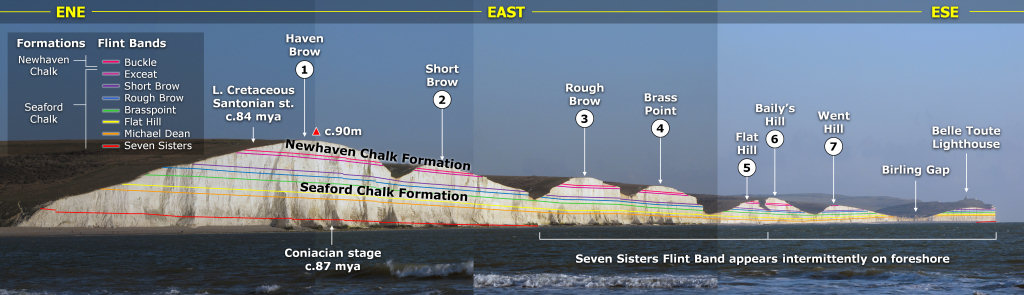 Seven Sisters geology