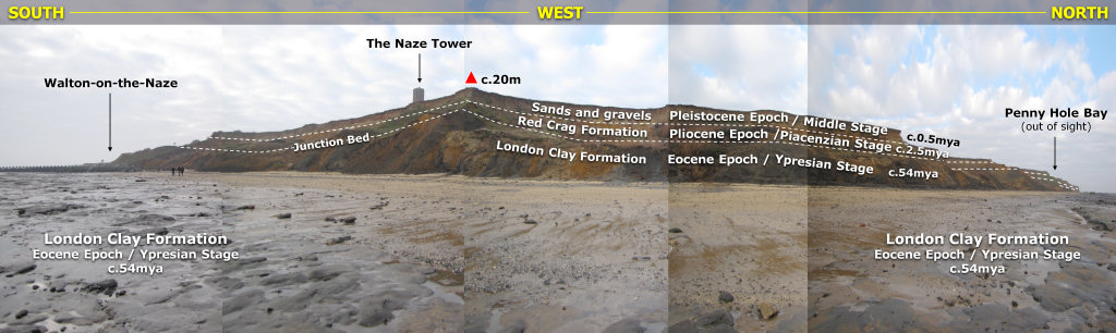 Walton-on-the-Naze geology